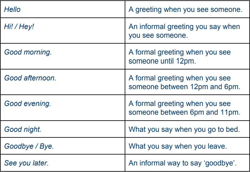 English phrases for beginners wall street english saying hello and goodbye m4hsunfo