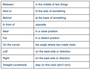 blog english prepositions adverbs