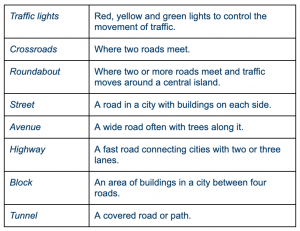blog vocabulary for directions